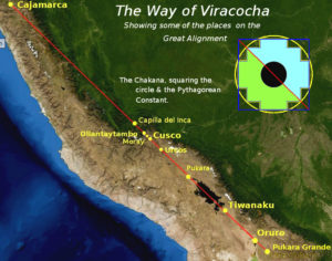 Way of Viracocha