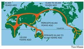 migration-routes