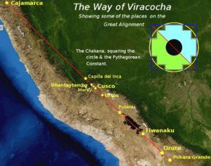 Way of Viracocha