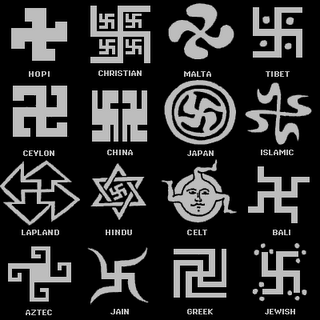 different Swastika